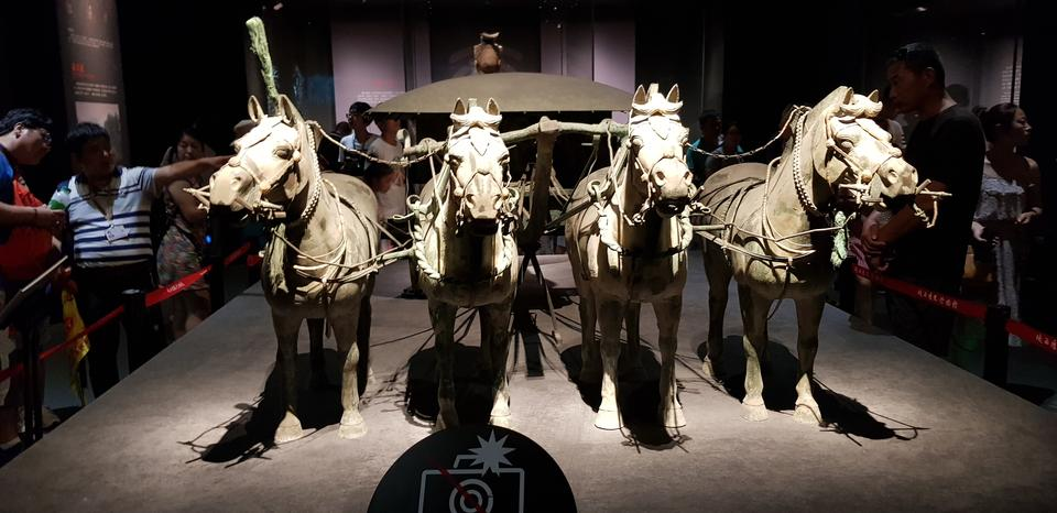 The Terracotta Army and Horses of Xian in China
