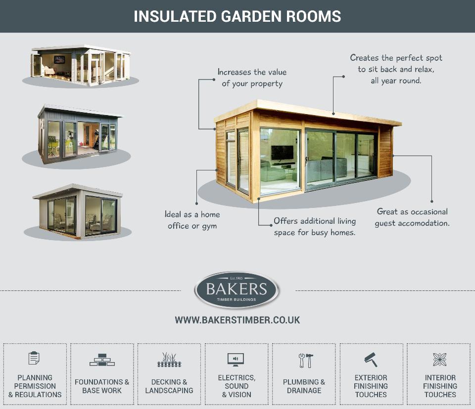 https://www.bakerstimber.co.uk/garden-rooms-your-way/garden-rooms